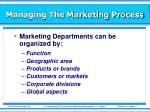 managing the marketing process