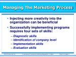 managing the marketing process21