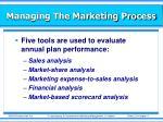 managing the marketing process23