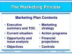 the marketing process18