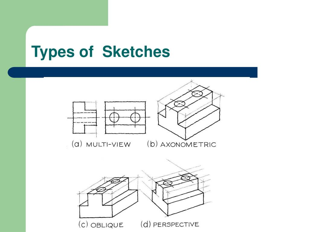 Types of  Sketches