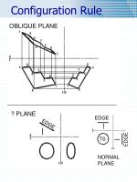 configuration rule1