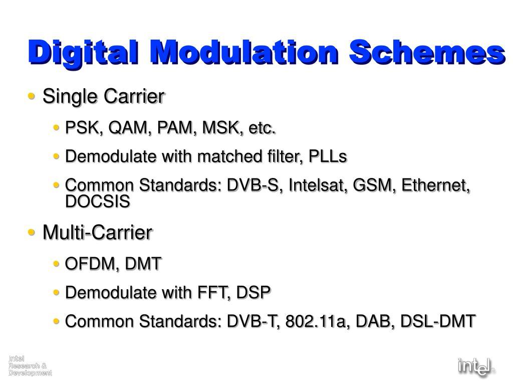 Digital Modulation Schemes