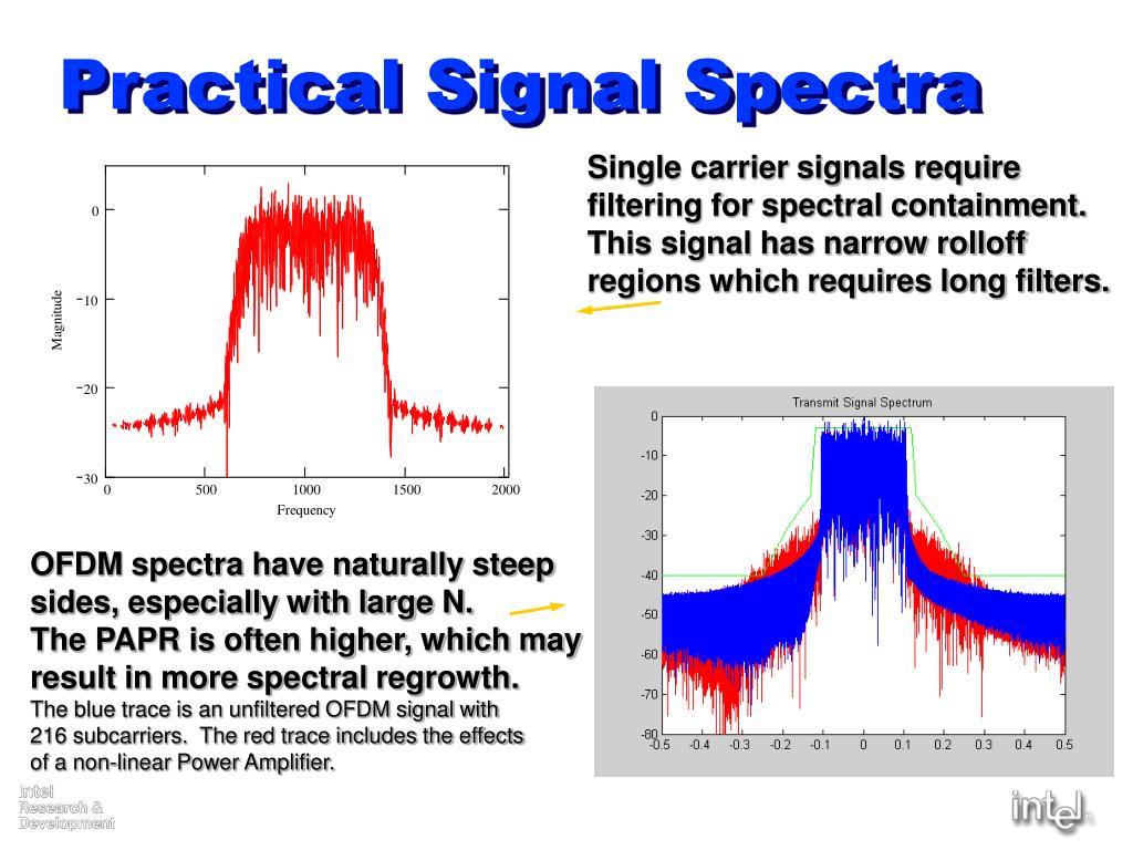 Practical Signal Spectra