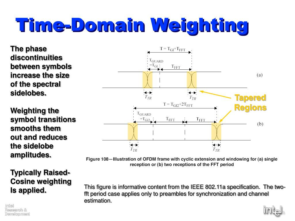 Time-Domain Weighting