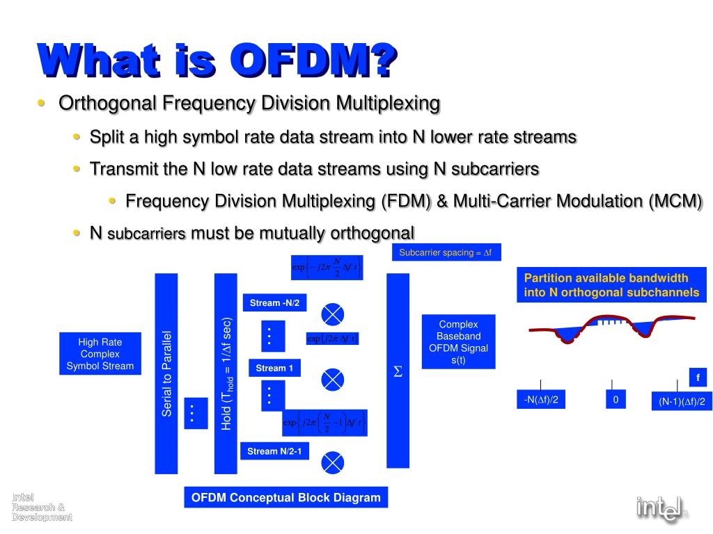 What is OFDM?