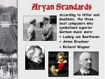 aryan standards1