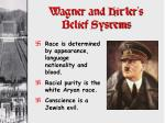 wagner and hitler s belief systems