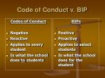 code of conduct v bip