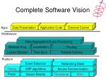 complete software vision