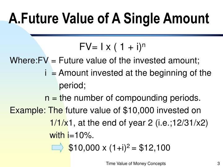 A future value of a single amount