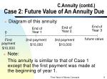 c annuity contd case 2 future value of an annuity due