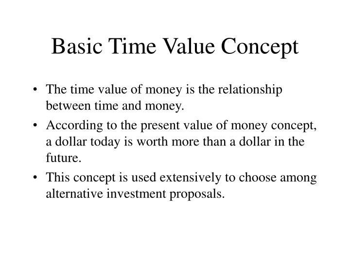 Basic time value concept
