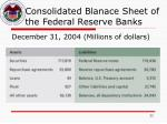 consolidated blanace sheet of the federal reserve banks