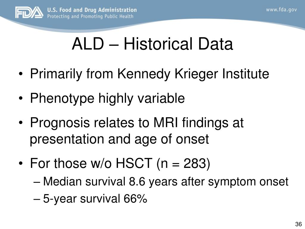 ALD – Historical Data