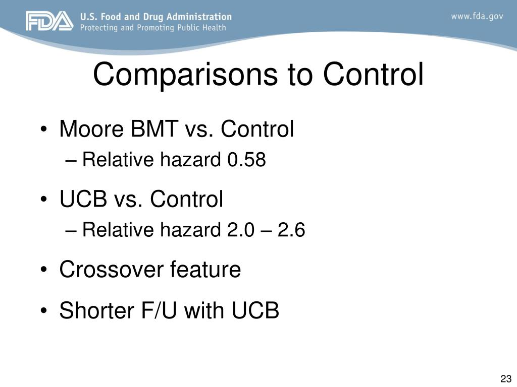 Comparisons to Control