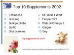 top 10 supplements 2002