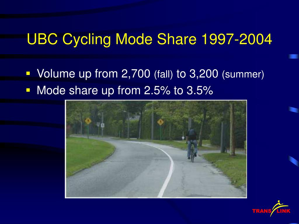 UBC Cycling Mode Share 1997-2004