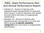 idea state performance plan and annual performance report