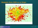 example zone 2205 as an origin