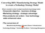 converting hill s manufacturing strategy model to create a technology strategy model