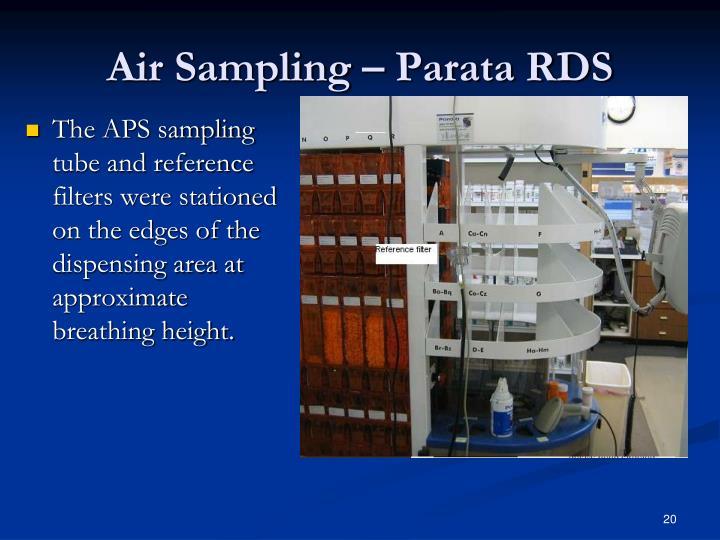 Air Sampling – Parata RDS