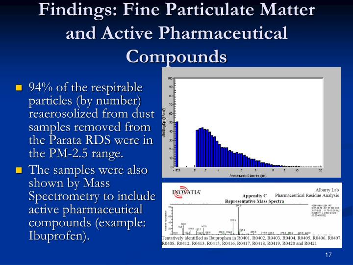 Findings: Fine Particulate Matter and Active Pharmaceutical Compounds