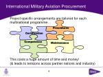 international military aviation procurement