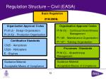 regulation structure civil easa