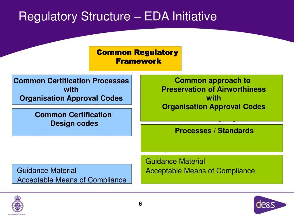 Regulatory Structure – EDA Initiative