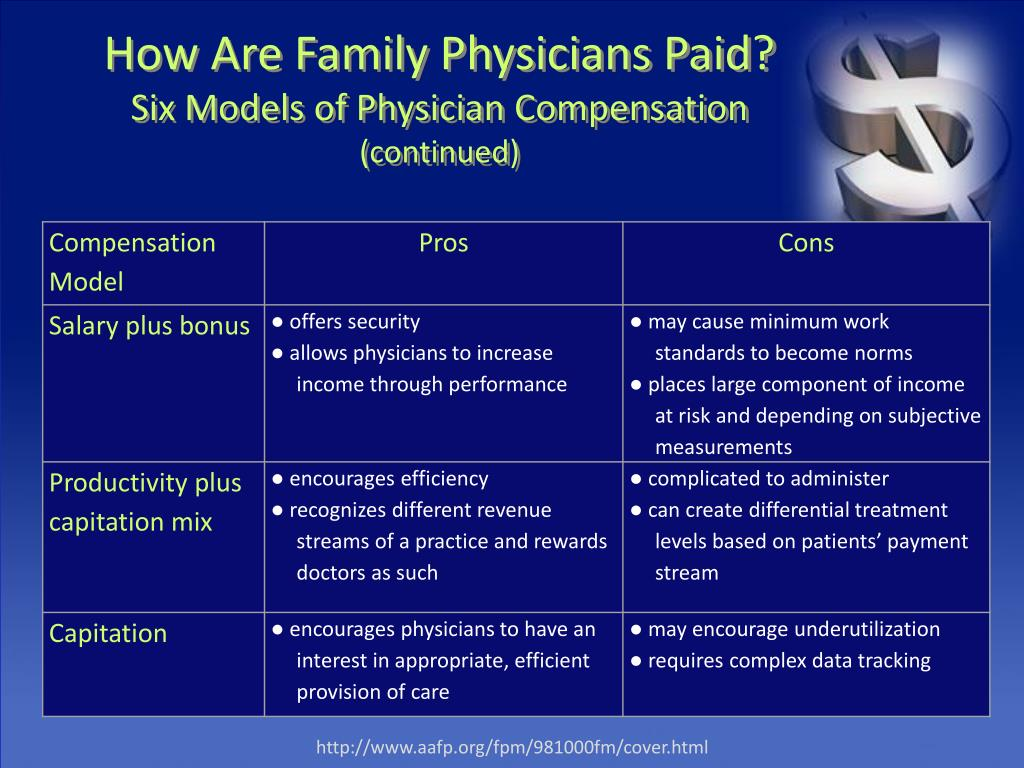 How Are Family Physicians Paid?