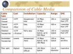 comparision of cable media