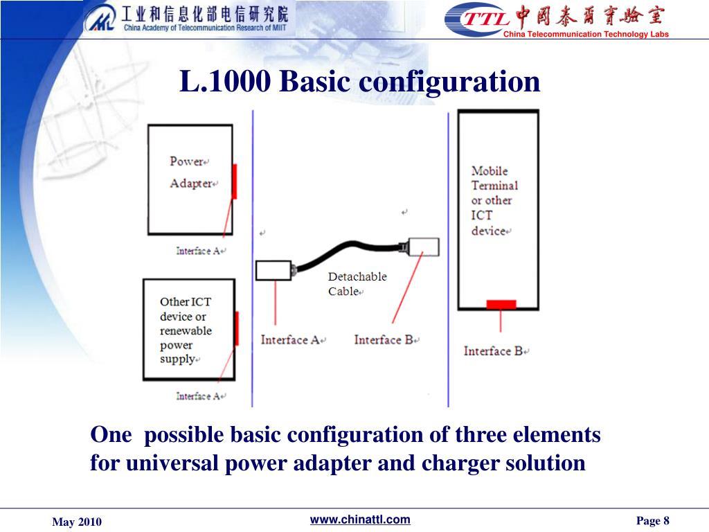 L.1000 Basic configuration