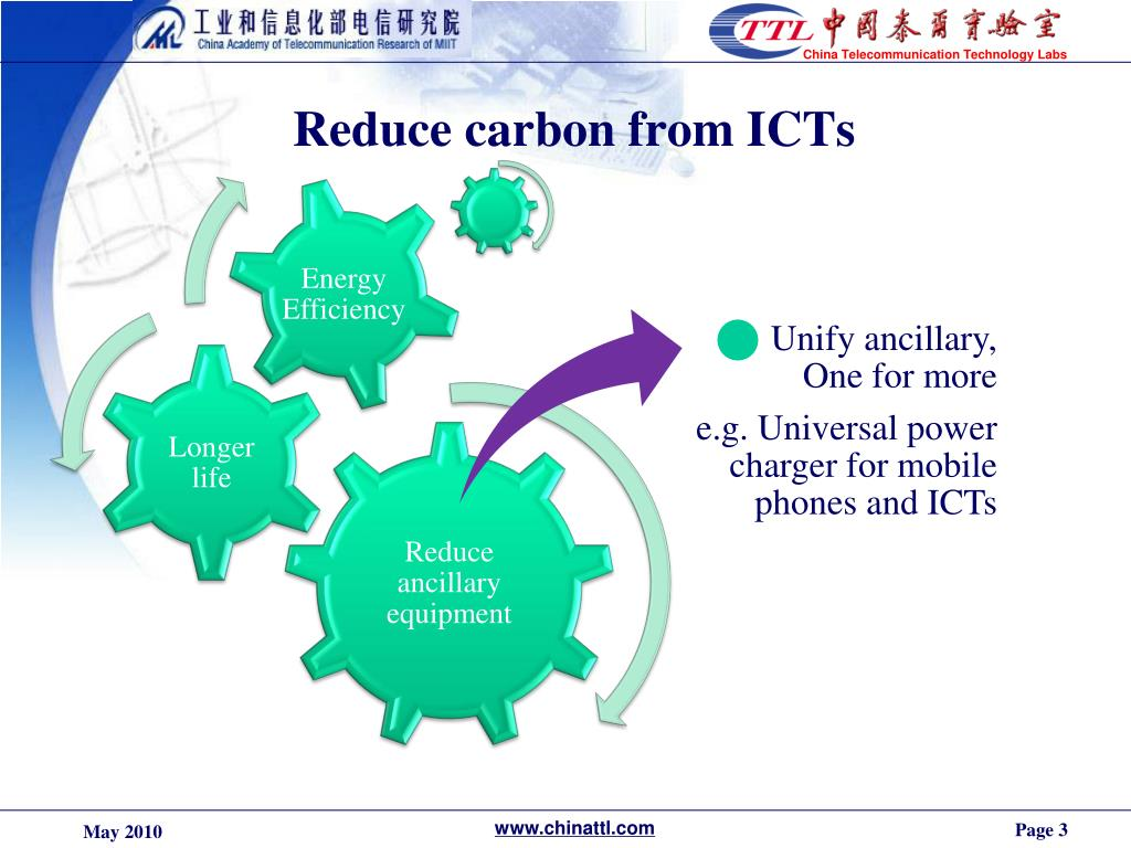 Reduce carbon from ICTs