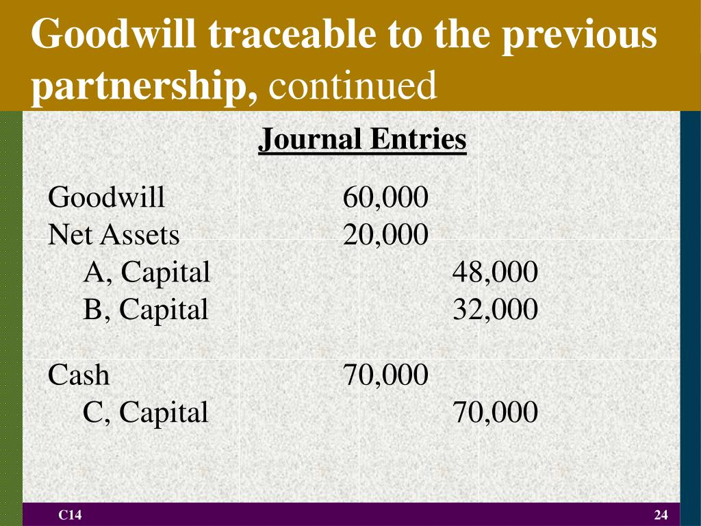 Goodwill traceable to the previous partnership,