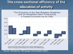 the cross sectional efficiency of the allocation of activity1