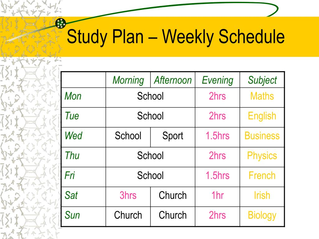 Study Plan – Weekly