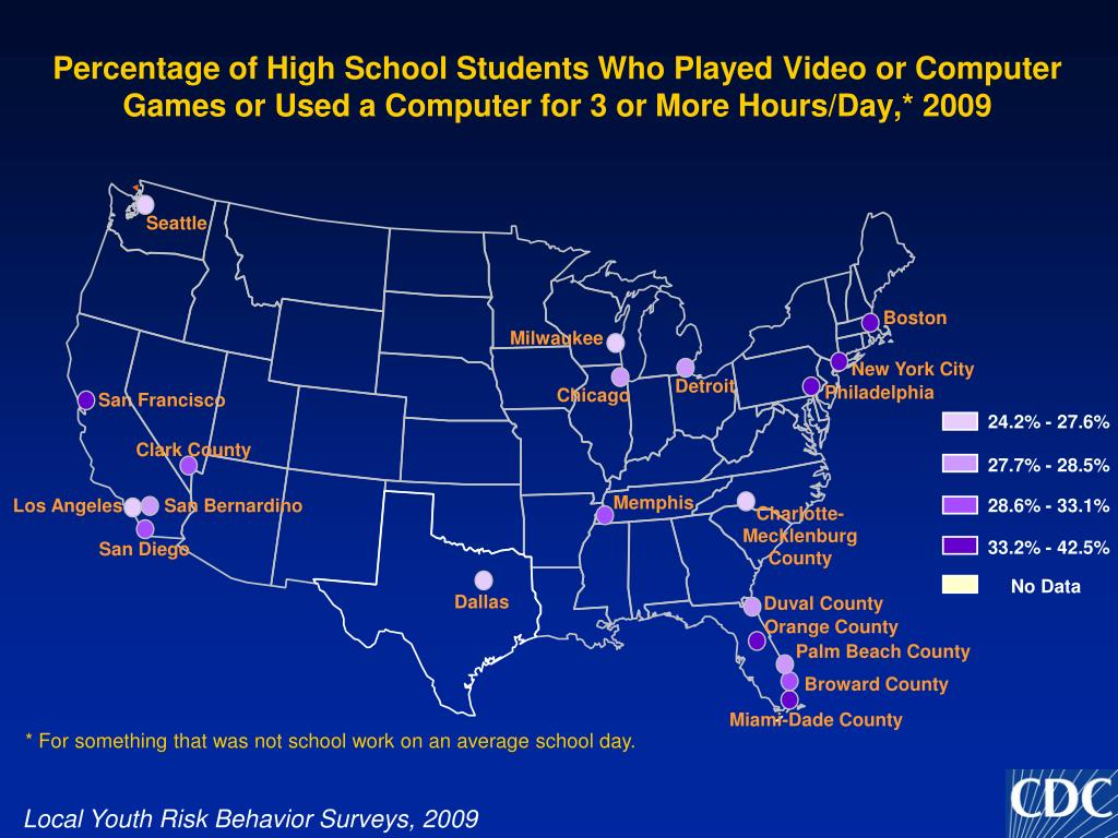 Percentage of High School Students Who Played Video or Computer Games or Used a Computer for 3 or More Hours/Day,* 2009