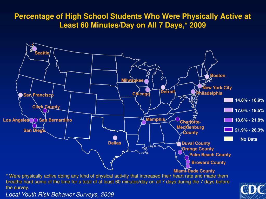 Percentage of High School Students Who Were Physically Active at Least 60 Minutes/Day on All 7 Days,* 2009