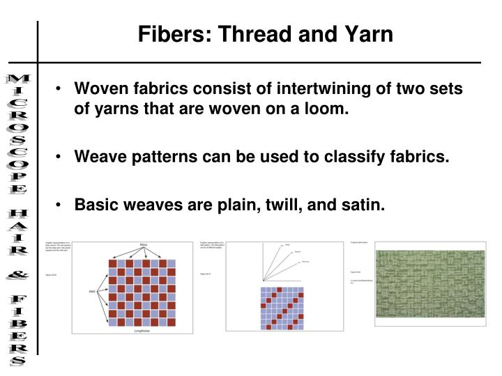 Fibers: Thread and Yarn