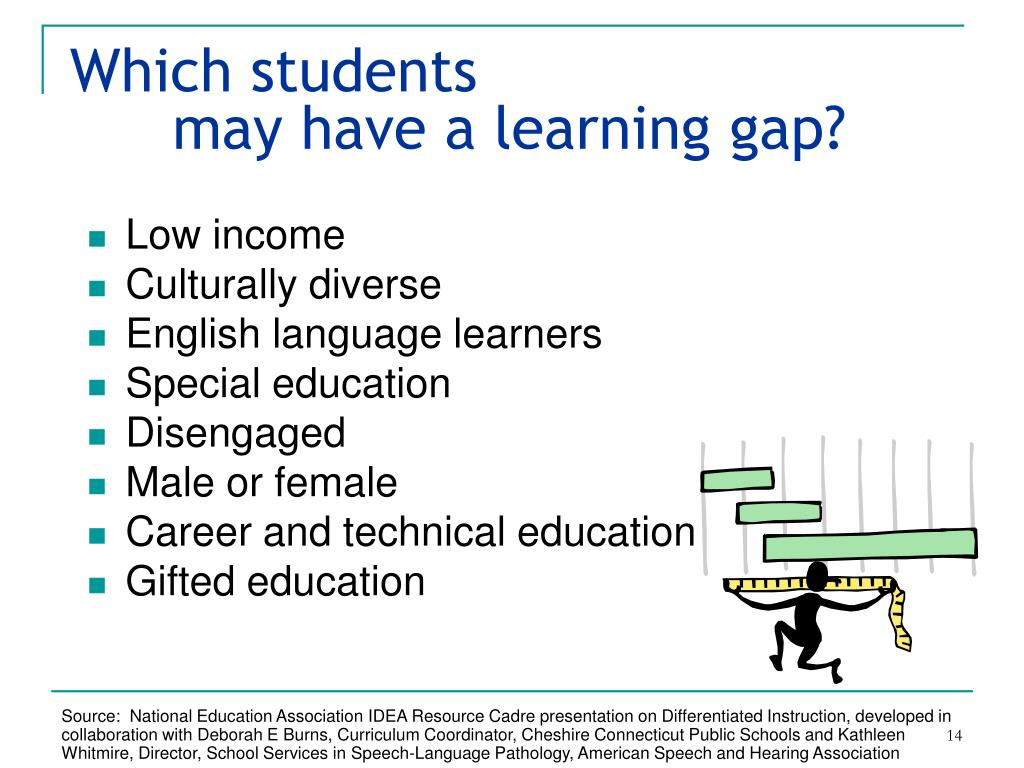 Which students may have a learning gap?