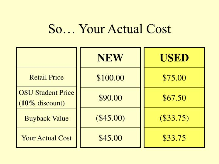 So… Your Actual Cost