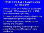trends in medical education affect our programs