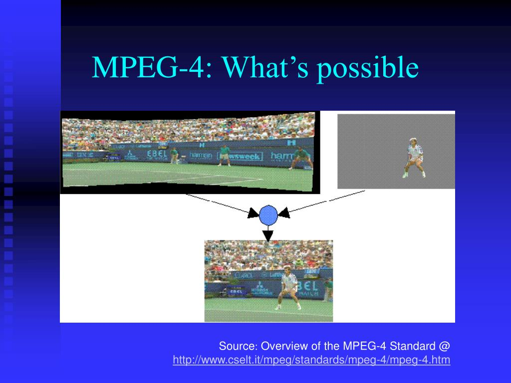 MPEG-4: What's possible