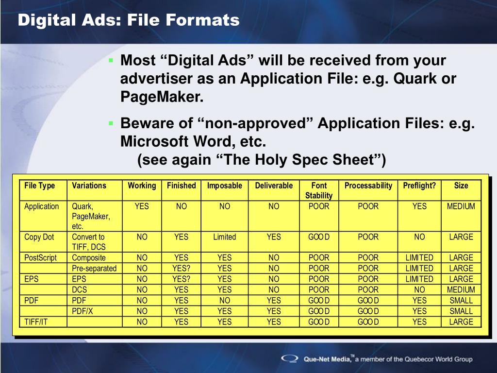 Digital Ads: File Formats