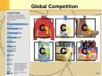 global competition22