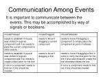 communication among events