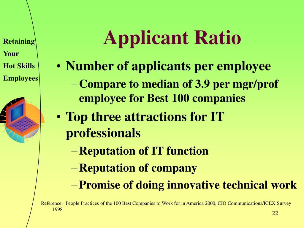 Applicant Ratio