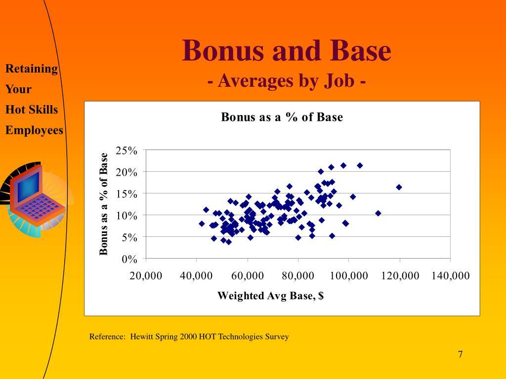 Bonus and Base