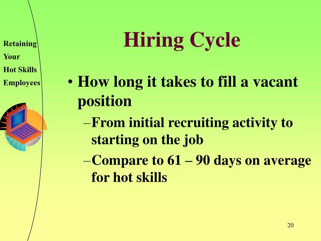 Hiring Cycle